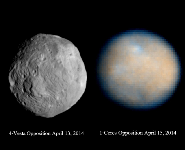 CERES & VESTA REACH OPPOSITION THIS MONTH