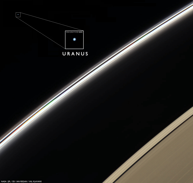CASSINI IMAGES URANUS THROUGH THE RINGS OF SATURN