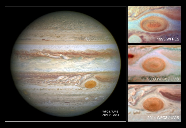 JUPITER'S GREAT RED SPOT IS AT ITS SMALLEST SIZE EVER SEEN; WHATSUP WITH THAT?!
